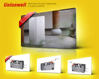 //static.unionwellspain.com/cloud/piBpoKkpRliSojilrmlpk/Micro-Switch-Supplier.jpg