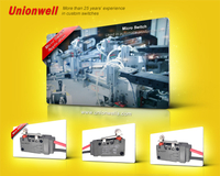 //static.unionwellspain.com/cloud/pkBpoKkpRliSojilmpljk/Micro-Switch-Supplier.jpg
