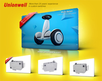 //static.unionwellspain.com/cloud/pkBpoKkpRliSojilqpllk/Micro-Switch-Supplier.jpg